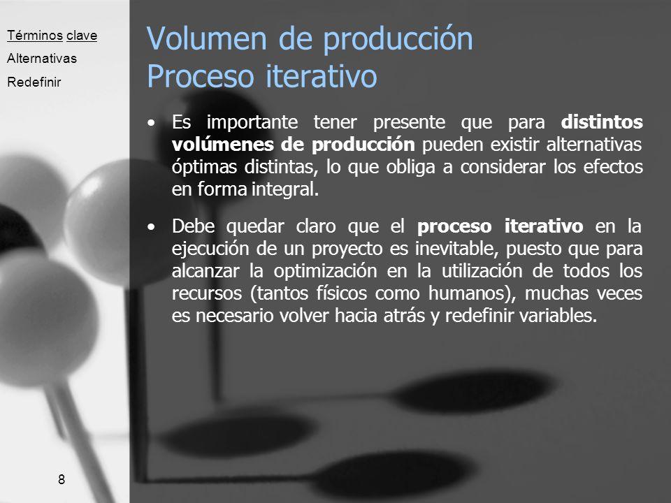 Volumen de producción Proceso iterativo