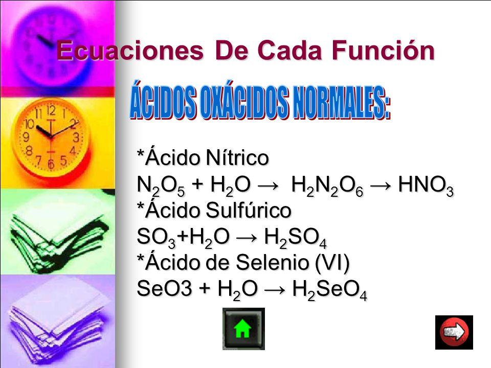 Ecuaciones De Cada Función