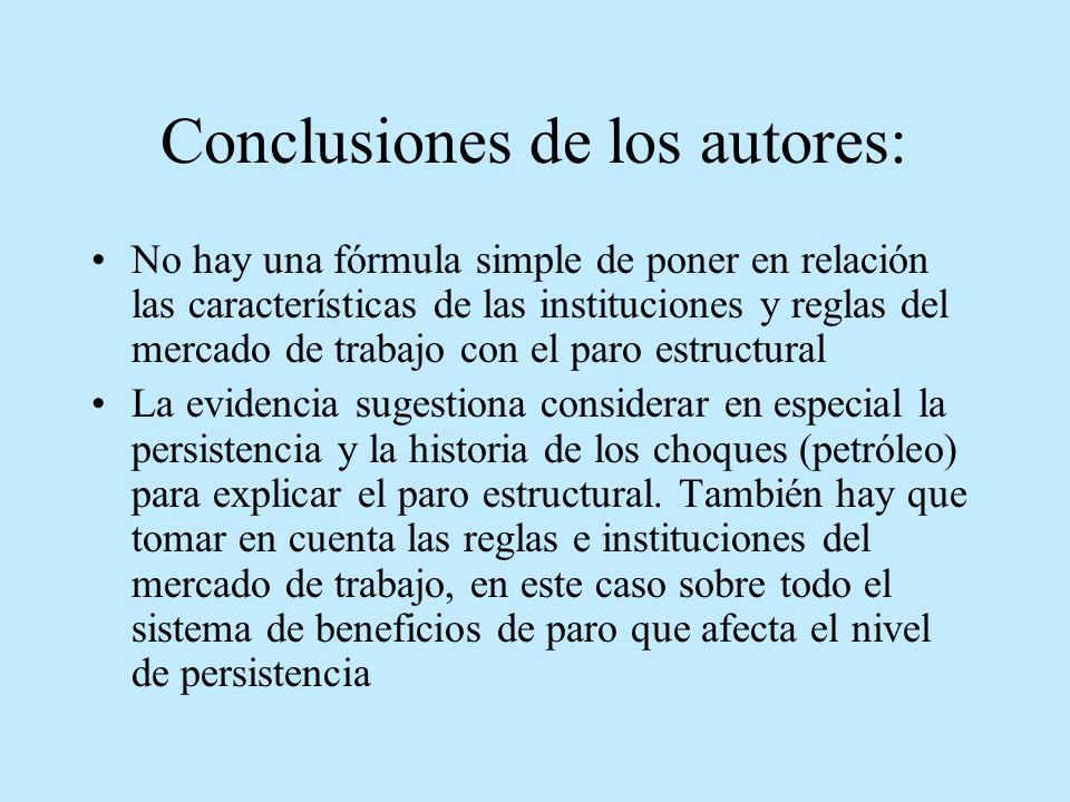 Conclusiones de los autores: