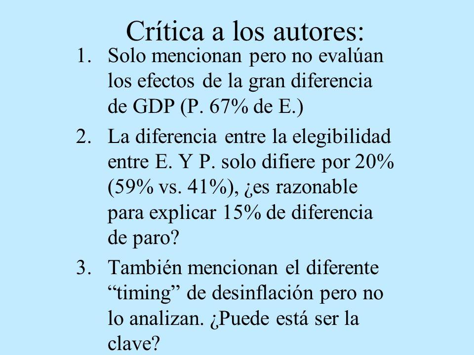 Crítica a los autores: Solo mencionan pero no evalúan los efectos de la gran diferencia de GDP (P. 67% de E.)