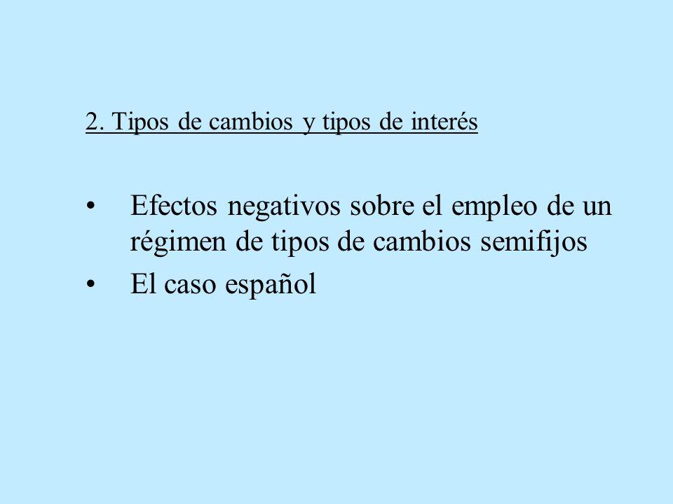2. Tipos de cambios y tipos de interés