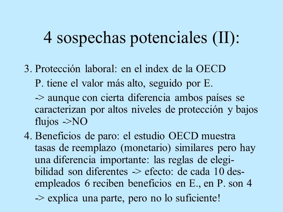 4 sospechas potenciales (II):
