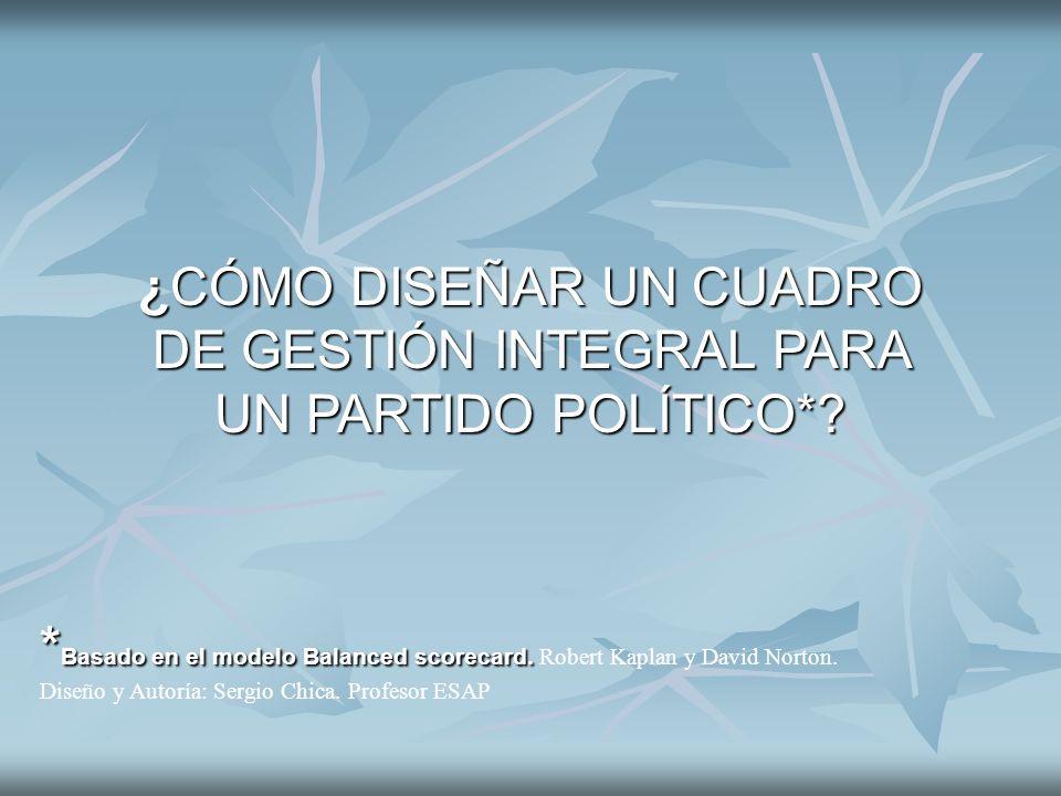 ¿CÓMO DISEÑAR UN CUADRO DE GESTIÓN INTEGRAL PARA UN PARTIDO POLÍTICO*