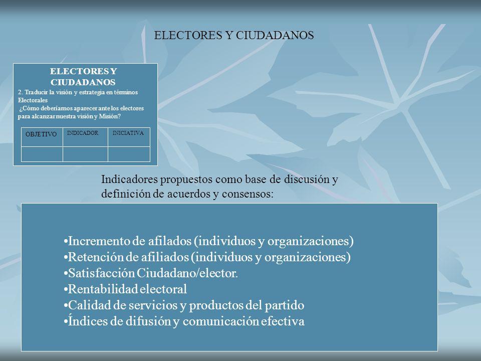 ELECTORES Y CIUDADANOS