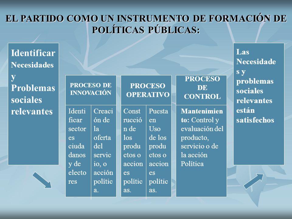 EL PARTIDO COMO UN INSTRUMENTO DE FORMACIÓN DE POLÍTICAS PÚBLICAS: