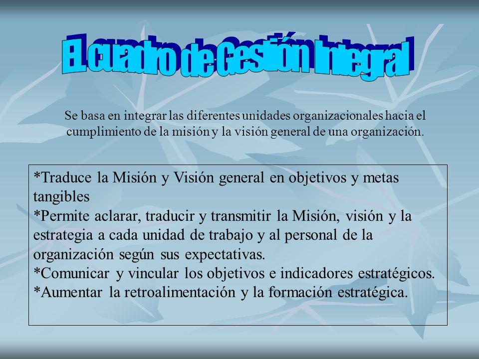 EL cuadro de Gestión Integral
