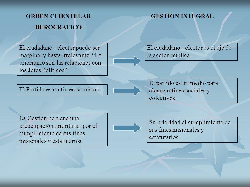 ORDEN CLIENTELAR GESTION INTEGRAL