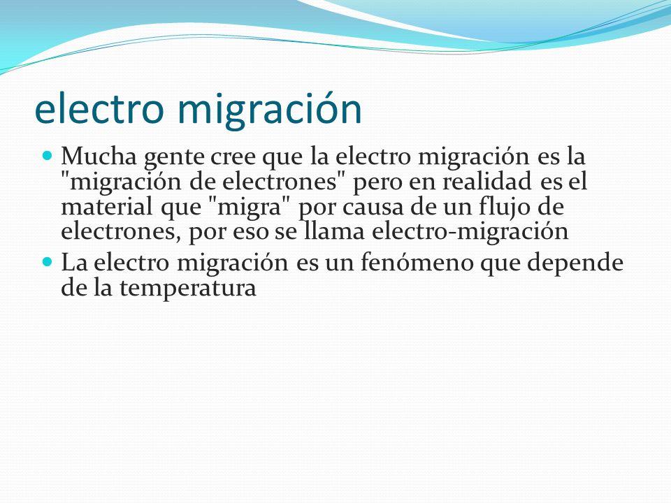 electro migración