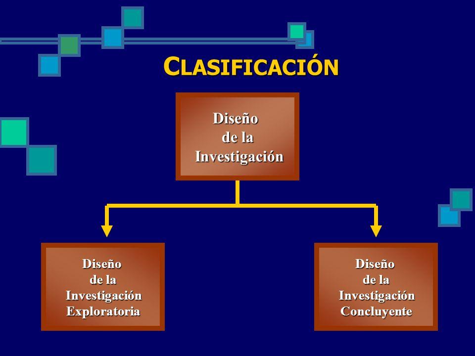CLASIFICACIÓN Diseño de la Investigación Diseño de la Investigación