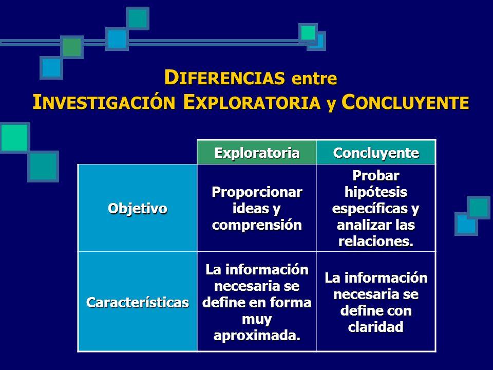DIFERENCIAS entre INVESTIGACIÓN EXPLORATORIA y CONCLUYENTE