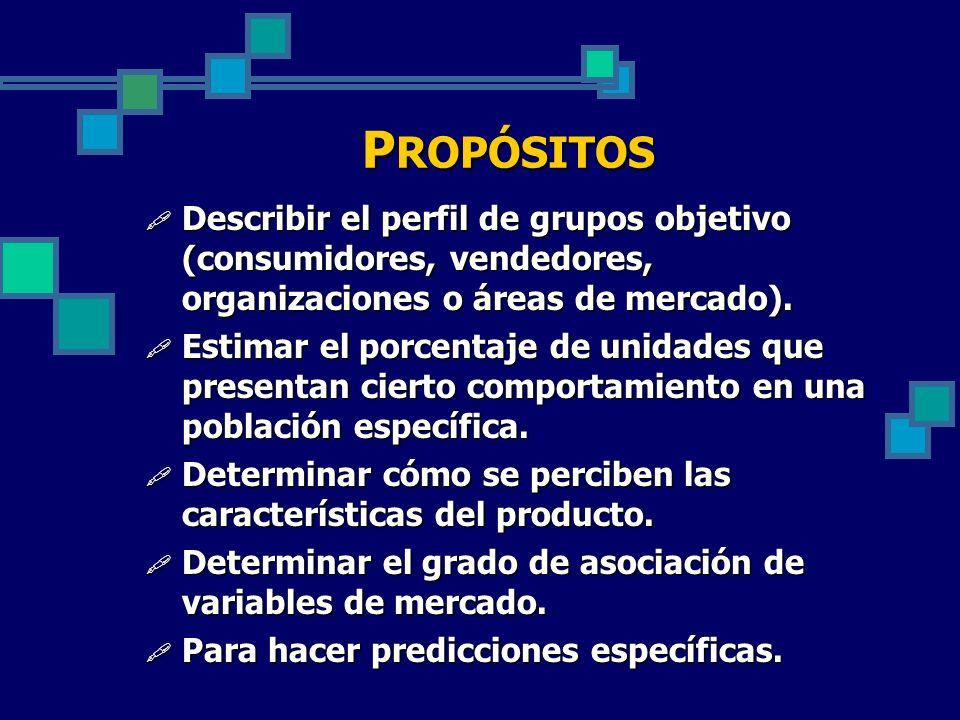 PROPÓSITOS Describir el perfil de grupos objetivo (consumidores, vendedores, organizaciones o áreas de mercado).