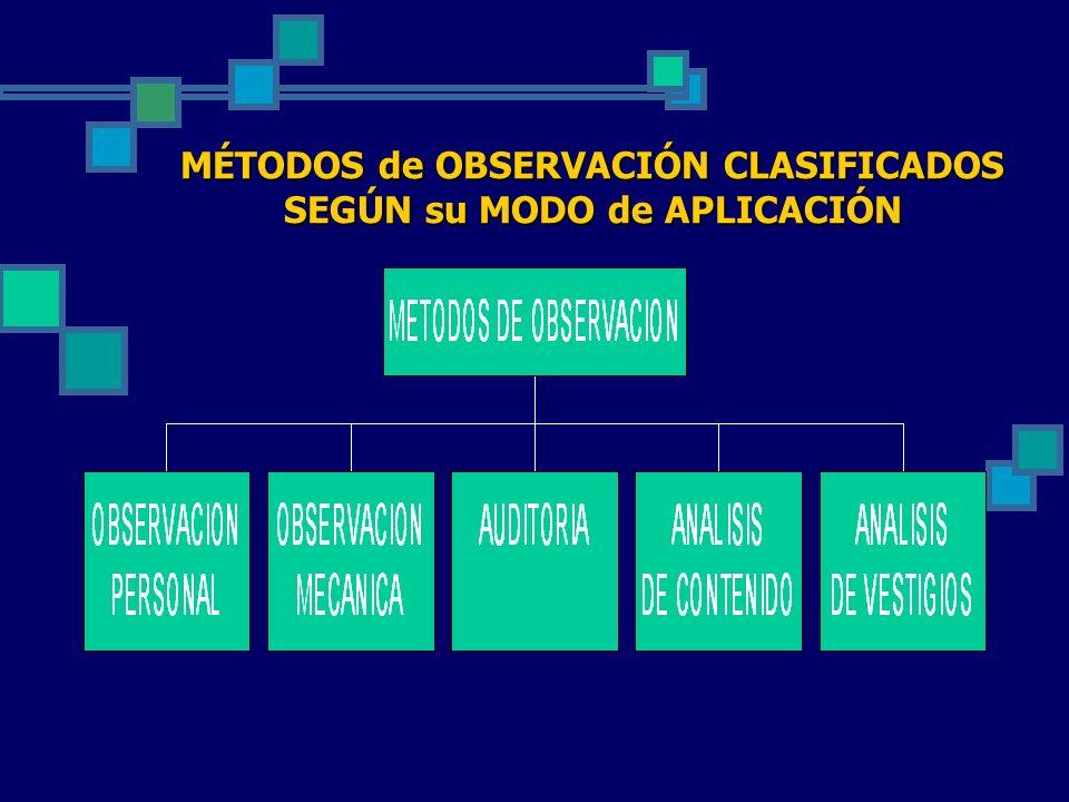 MÉTODOS de OBSERVACIÓN CLASIFICADOS SEGÚN su MODO de APLICACIÓN