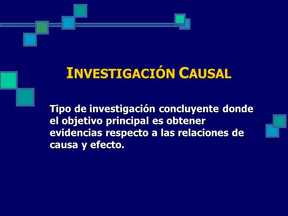 INVESTIGACIÓN CAUSALTipo de investigación concluyente donde el objetivo principal es obtener evidencias respecto a las relaciones de causa y efecto.