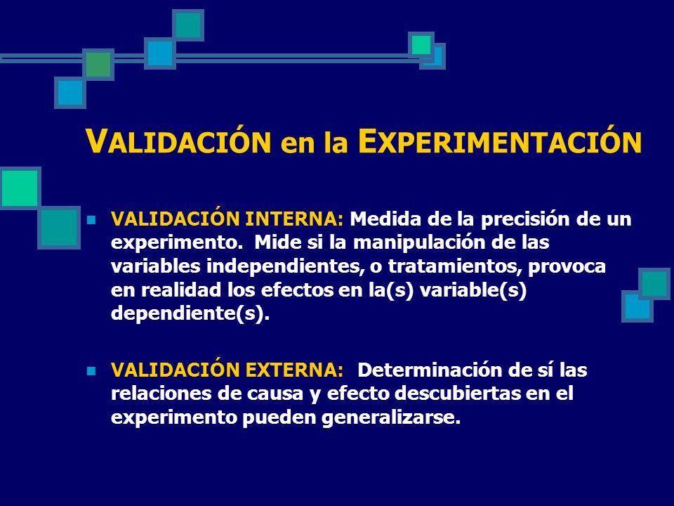 VALIDACIÓN en la EXPERIMENTACIÓN