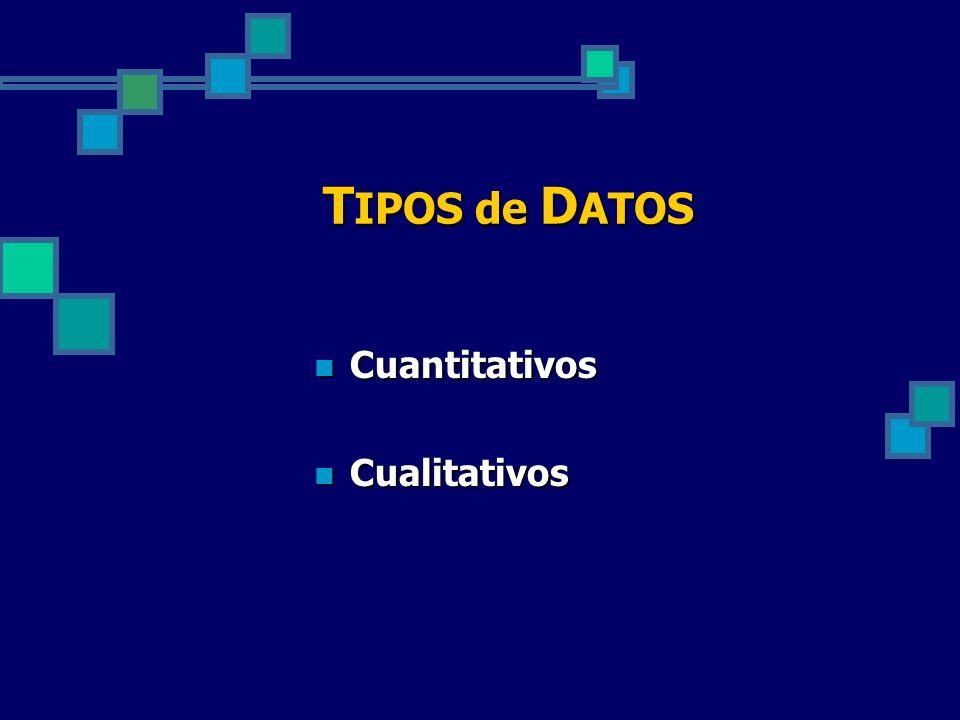 TIPOS de DATOS Cuantitativos Cualitativos