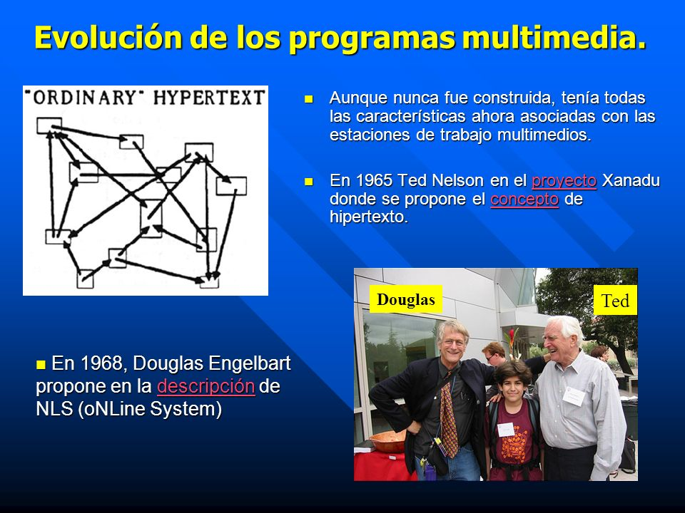 Evolución de los programas multimedia.