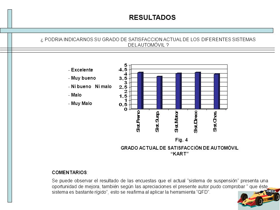 GRADO ACTUAL DE SATISFACCIÓN DE AUTOMÓVIL KART