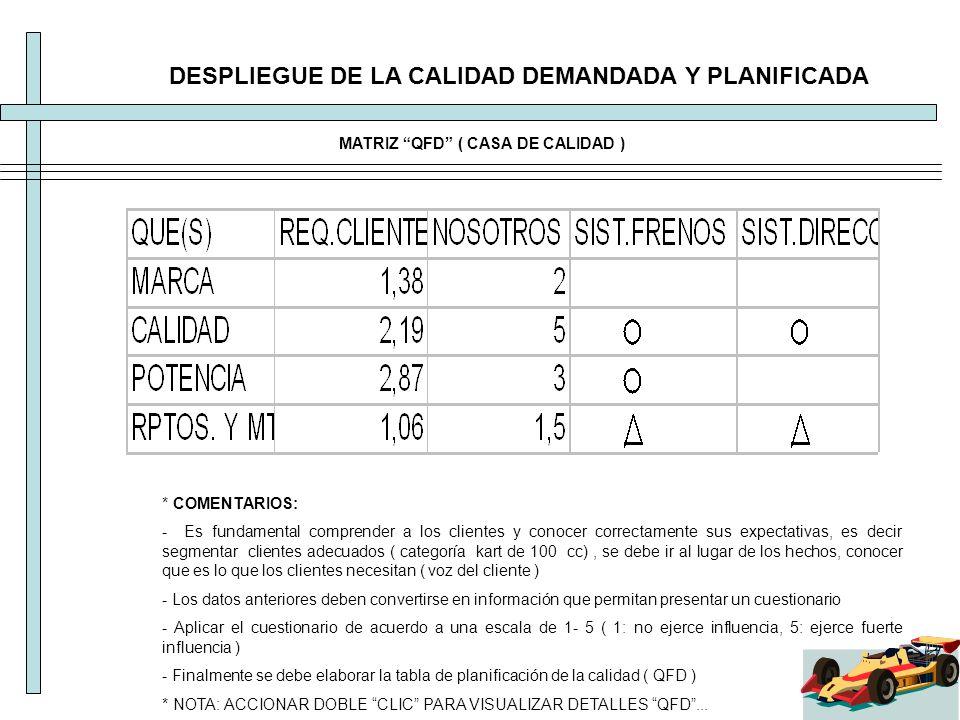 DESPLIEGUE DE LA CALIDAD DEMANDADA Y PLANIFICADA