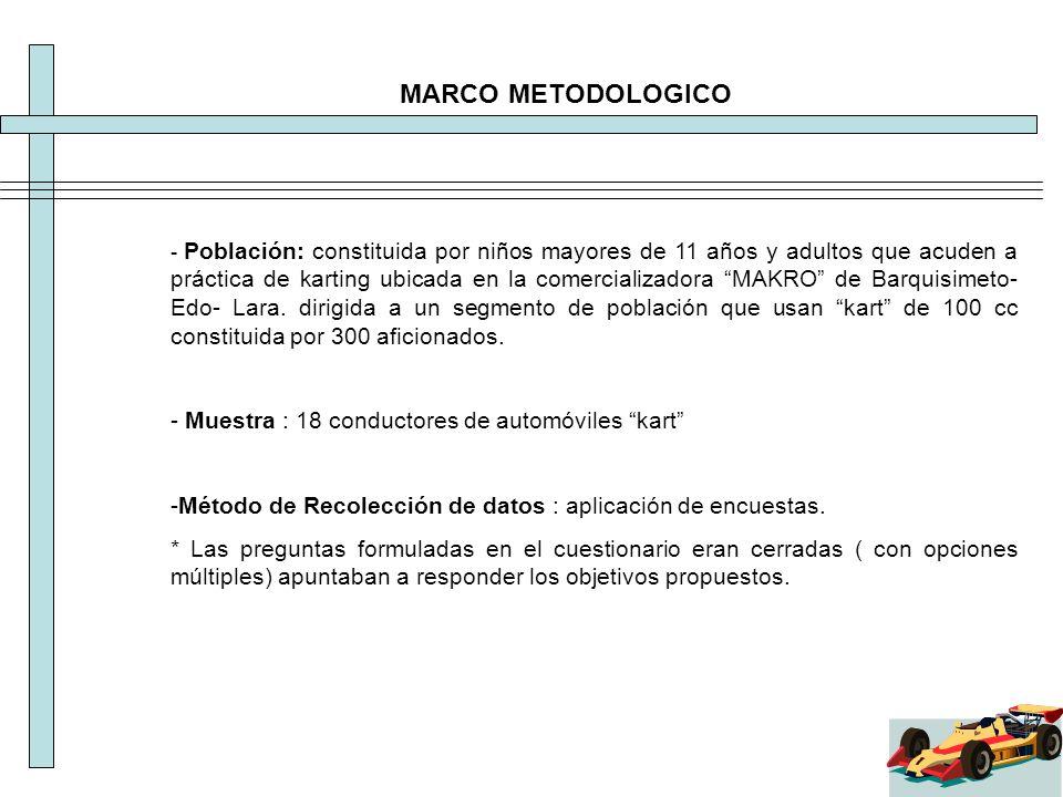 MARCO METODOLOGICO - Muestra : 18 conductores de automóviles kart