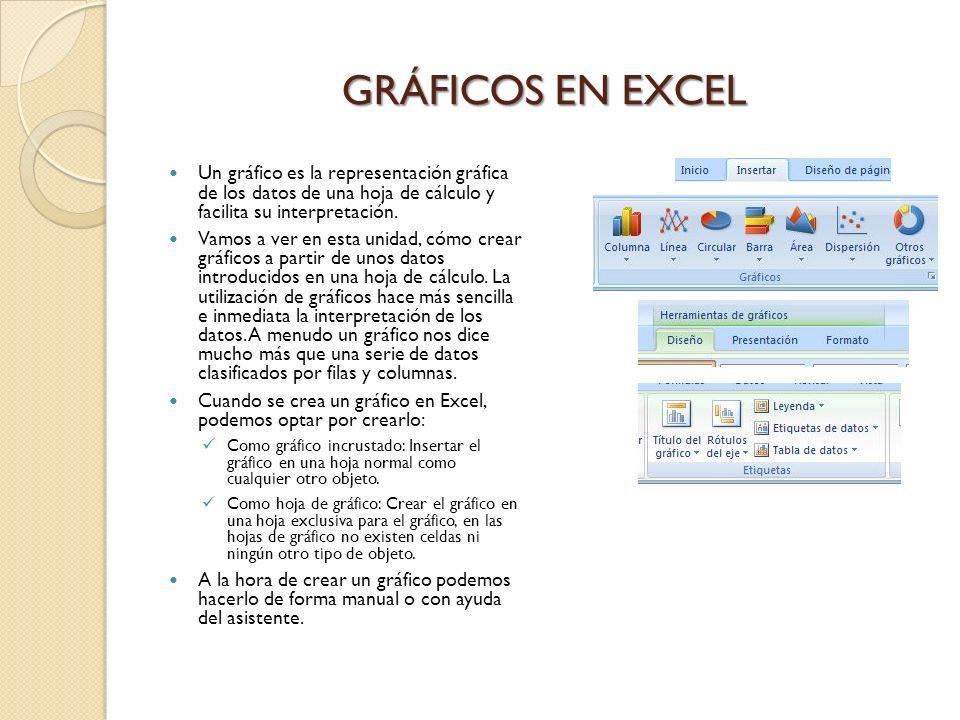 GRÁFICOS EN EXCEL Un gráfico es la representación gráfica de los datos de una hoja de cálculo y facilita su interpretación.
