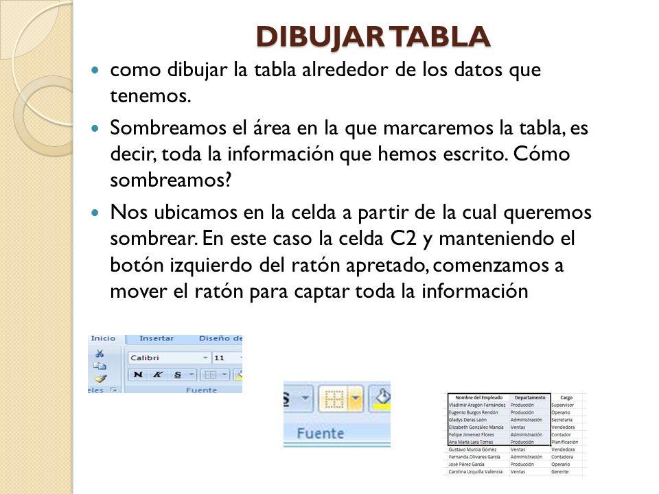 DIBUJAR TABLA como dibujar la tabla alrededor de los datos que tenemos.