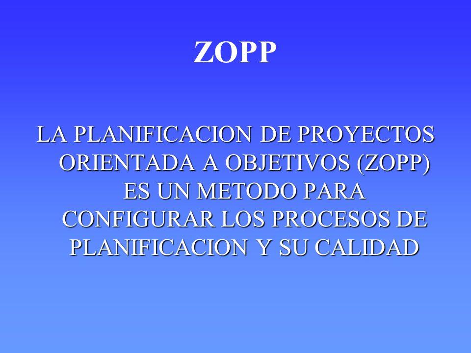 ZOPP LA PLANIFICACION DE PROYECTOS ORIENTADA A OBJETIVOS (ZOPP) ES UN METODO PARA CONFIGURAR LOS PROCESOS DE PLANIFICACION Y SU CALIDAD.
