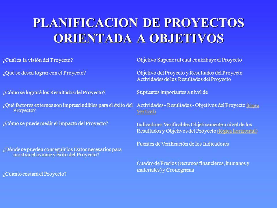 PLANIFICACION DE PROYECTOS ORIENTADA A OBJETIVOS