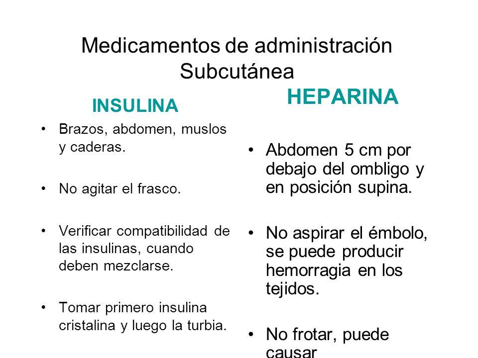 Medicamentos de administración Subcutánea