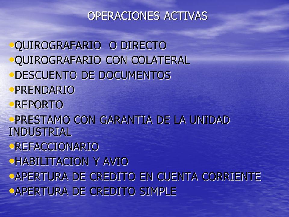 OPERACIONES ACTIVAS QUIROGRAFARIO O DIRECTO. QUIROGRAFARIO CON COLATERAL. DESCUENTO DE DOCUMENTOS.