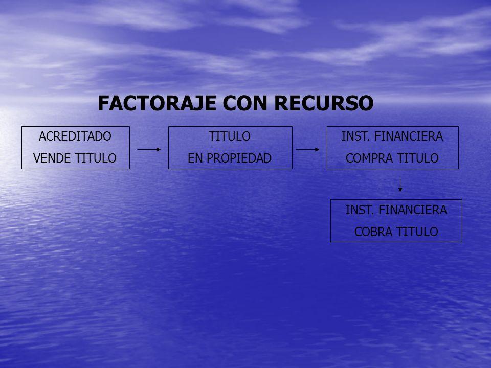 FACTORAJE CON RECURSO TITULO EN PROPIEDAD ACREDITADO VENDE TITULO