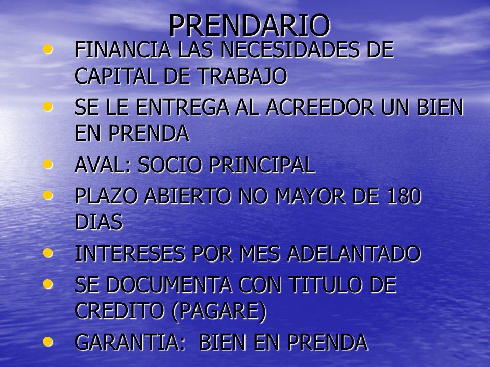 PRENDARIO FINANCIA LAS NECESIDADES DE CAPITAL DE TRABAJO
