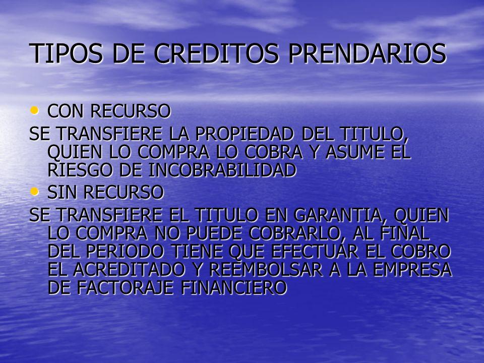 TIPOS DE CREDITOS PRENDARIOS