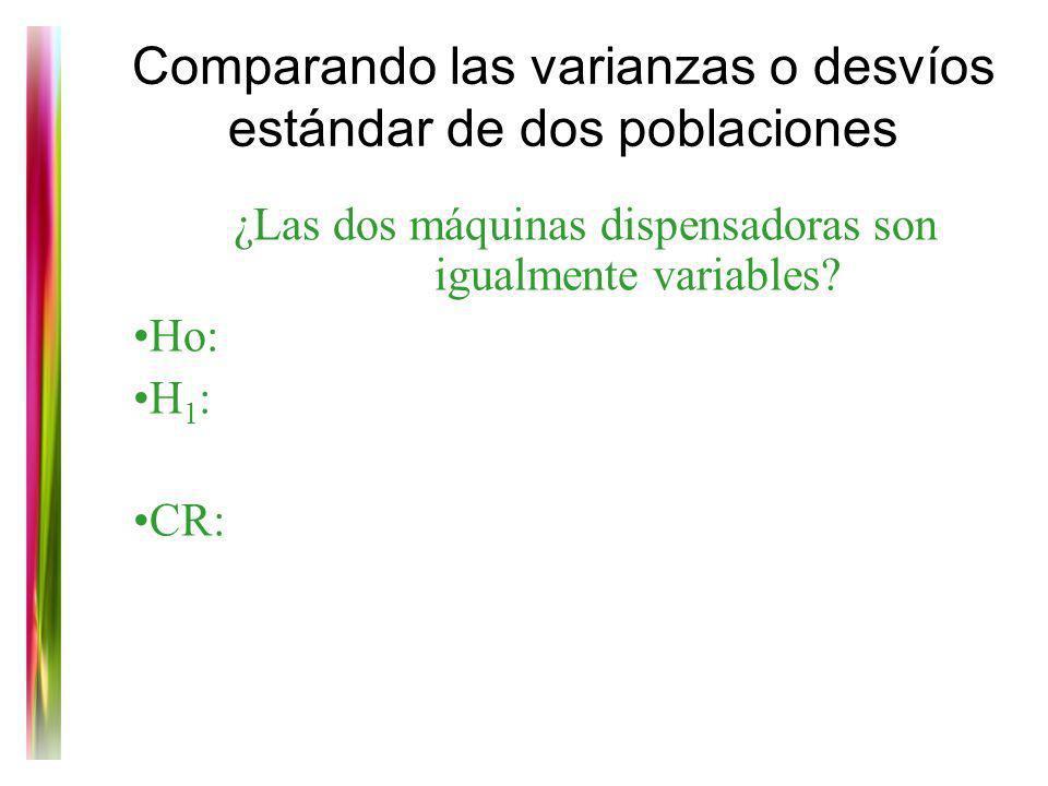 Comparando las varianzas o desvíos estándar de dos poblaciones