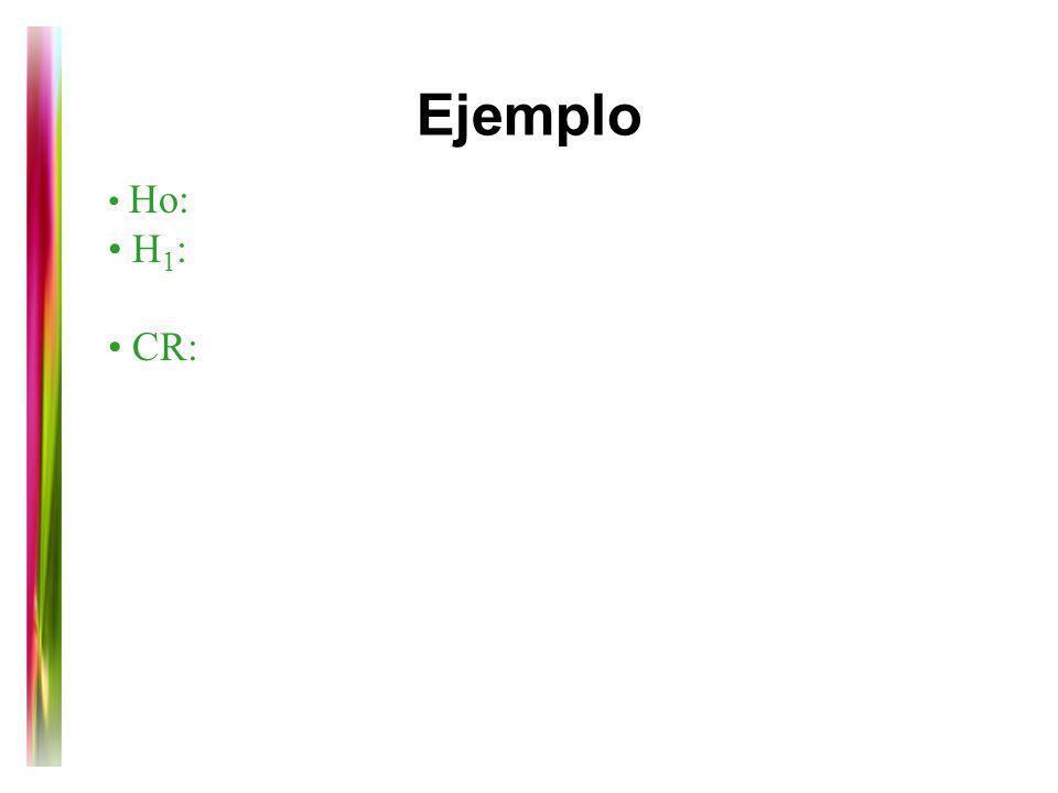 Ejemplo Ho: H1: CR: