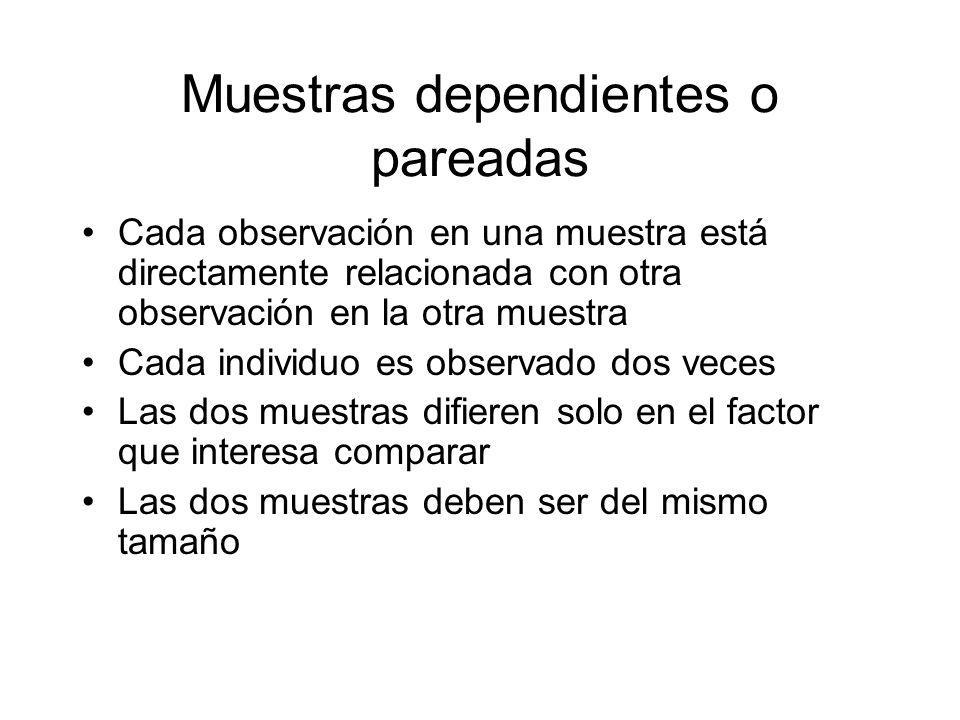 Muestras dependientes o pareadas