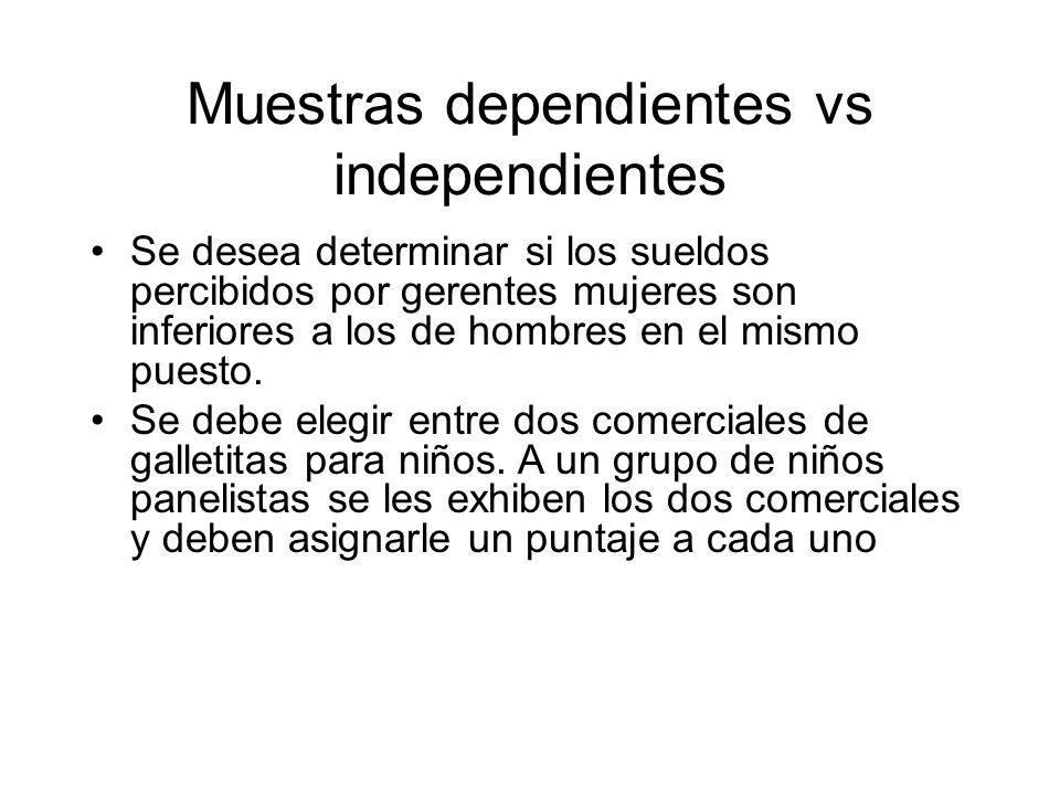 Muestras dependientes vs independientes