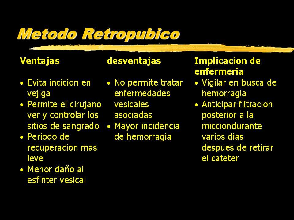 Metodo Retropubico