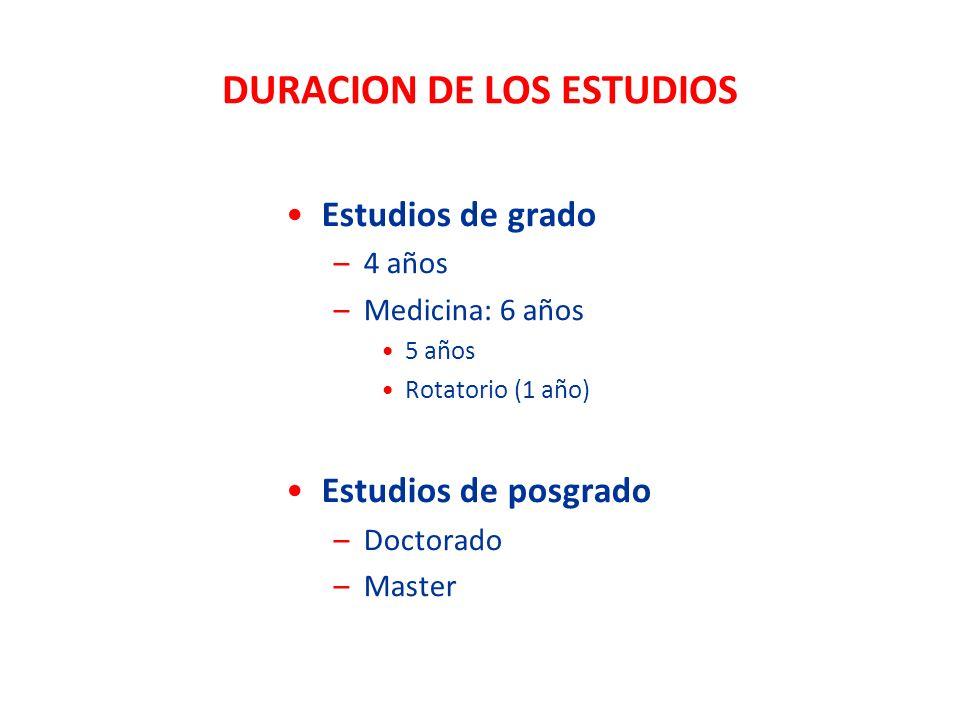 DURACION DE LOS ESTUDIOS