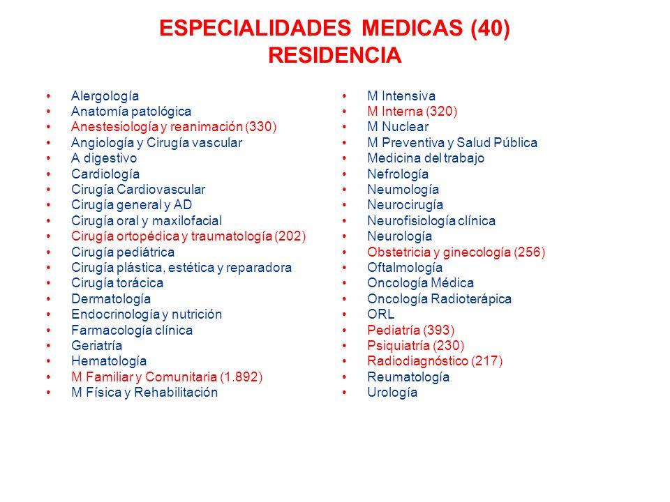 ESPECIALIDADES MEDICAS (40) RESIDENCIA
