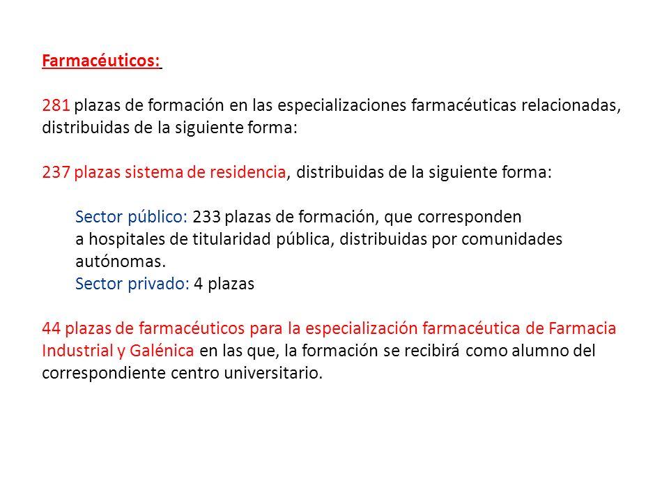 Farmacéuticos: 281 plazas de formación en las especializaciones farmacéuticas relacionadas, distribuidas de la siguiente forma: