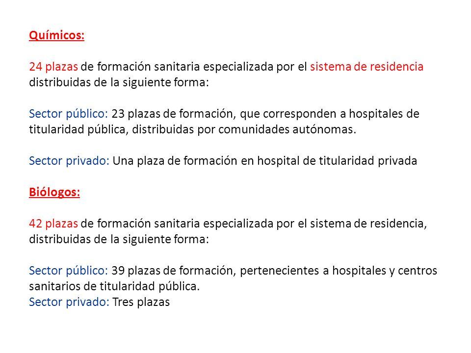 Químicos: 24 plazas de formación sanitaria especializada por el sistema de residencia. distribuidas de la siguiente forma: