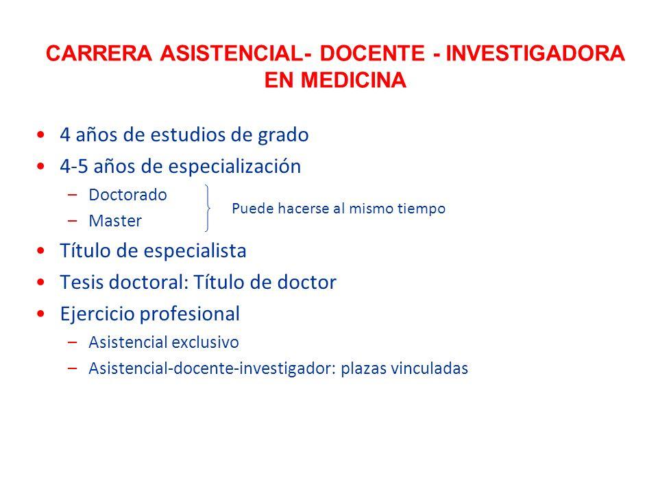 CARRERA ASISTENCIAL- DOCENTE - INVESTIGADORA