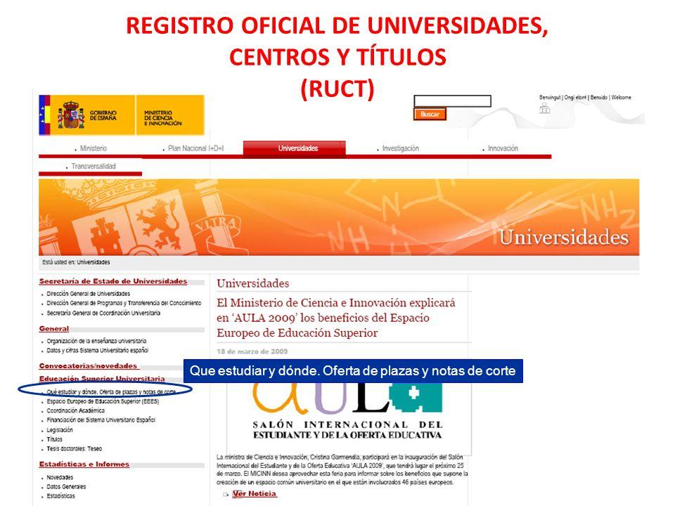 REGISTRO OFICIAL DE UNIVERSIDADES, CENTROS Y TÍTULOS (RUCT)