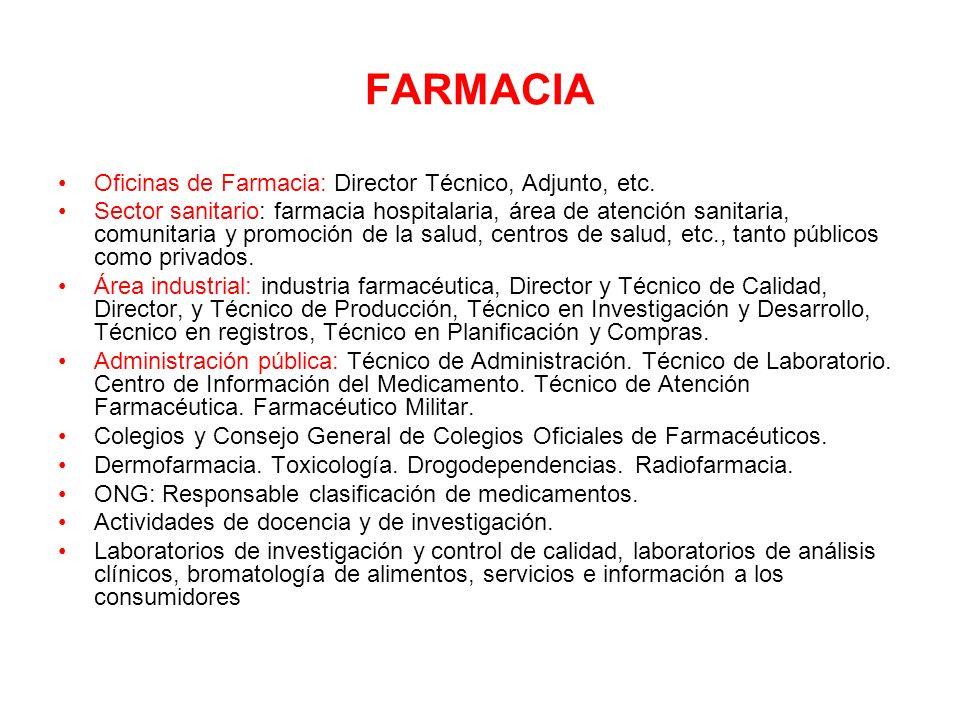 FARMACIA Oficinas de Farmacia: Director Técnico, Adjunto, etc.