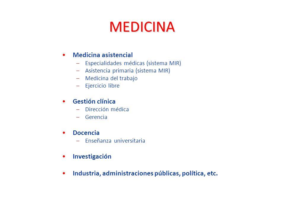 MEDICINA Medicina asistencial Gestión clínica Docencia Investigación