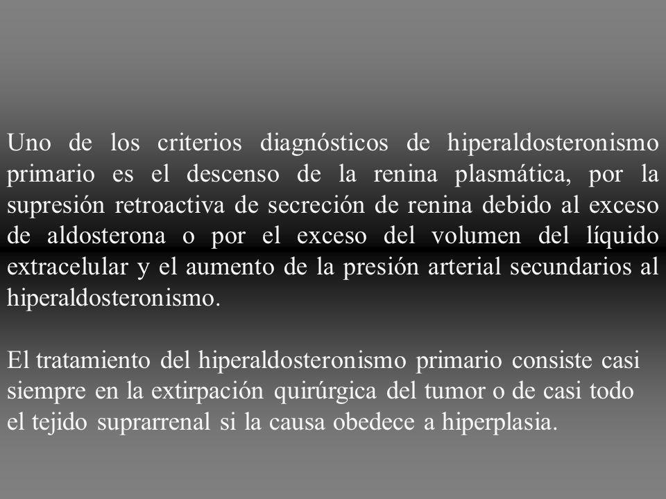 Uno de los criterios diagnósticos de hiperaldosteronismo primario es el descenso de la renina plasmática, por la supresión retroactiva de secreción de renina debido al exceso de aldosterona o por el exceso del volumen del líquido extracelular y el aumento de la presión arterial secundarios al hiperaldosteronismo.