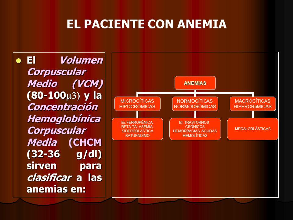 EL PACIENTE CON ANEMIA