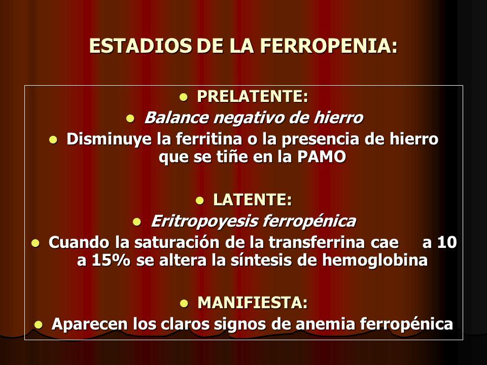 ESTADIOS DE LA FERROPENIA:
