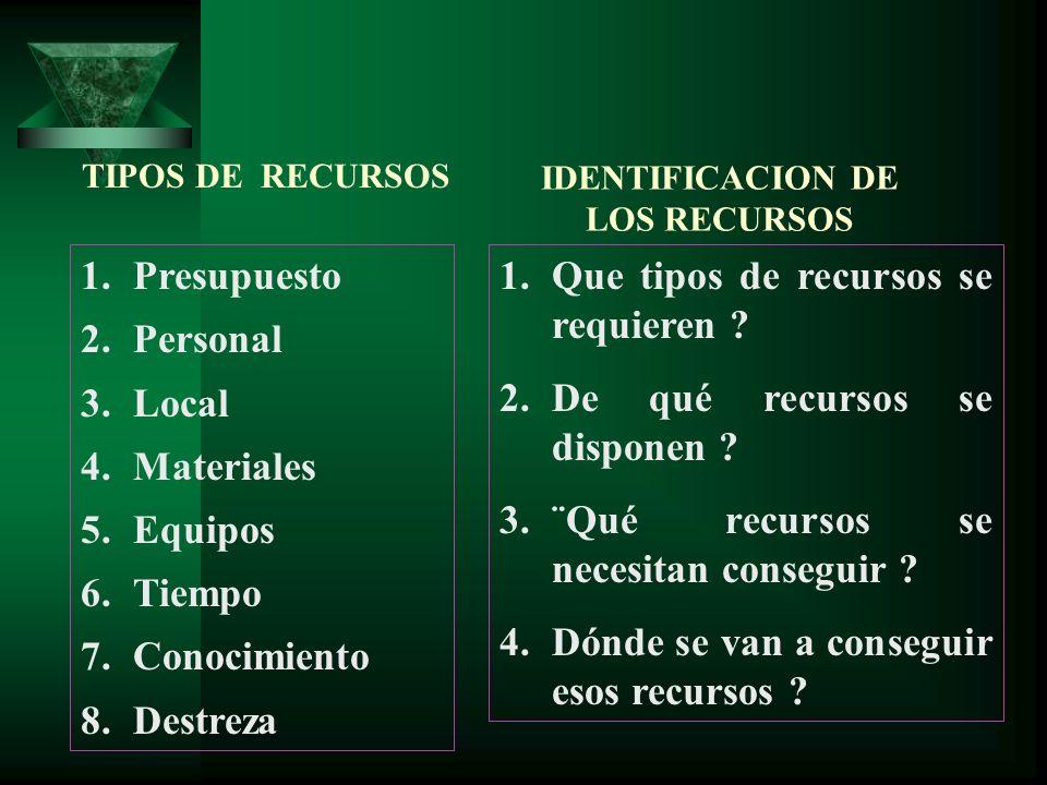 IDENTIFICACION DE LOS RECURSOS