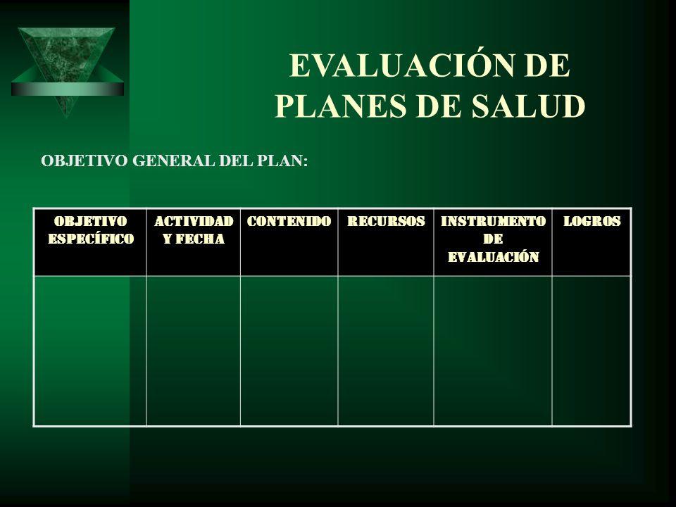 EVALUACIÓN DE PLANES DE SALUD INSTRUMENTO DE EVALUACIÓN